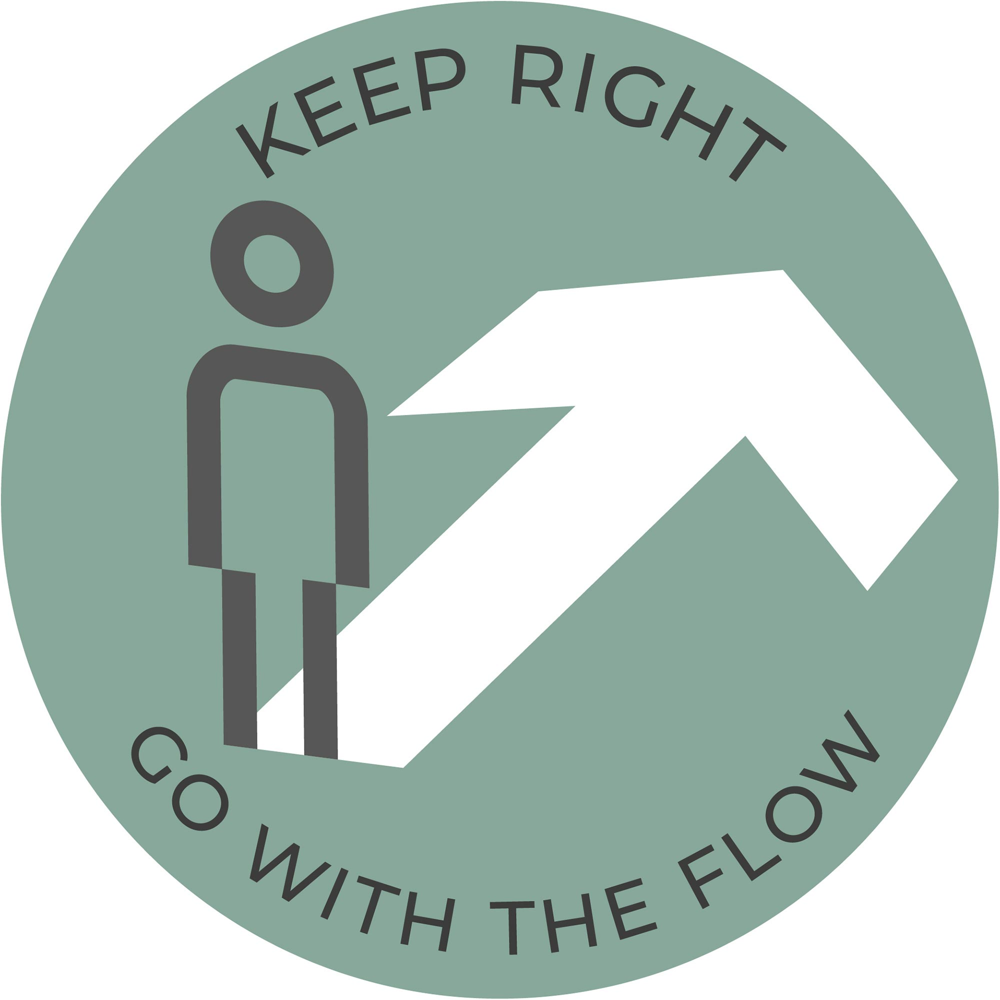 Go with the flow Right - Teal Sticker