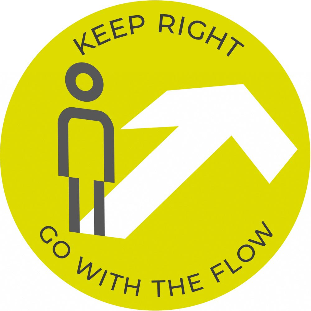 Go with the flow Right - Green Sticker